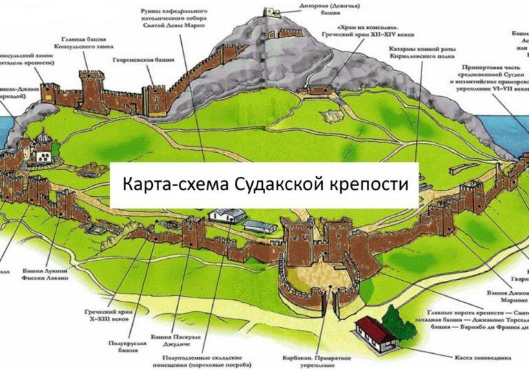 Shema-Sudakskoj-kreposti
